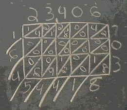 math worksheet : illinois loop mathematics : Blank Lattice Multiplication Worksheets